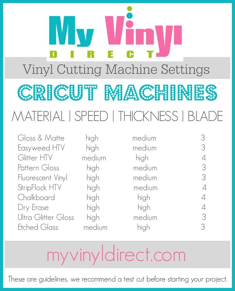 myvinyldirect-vinyl-cutting-machine-settings-cricut.jpg