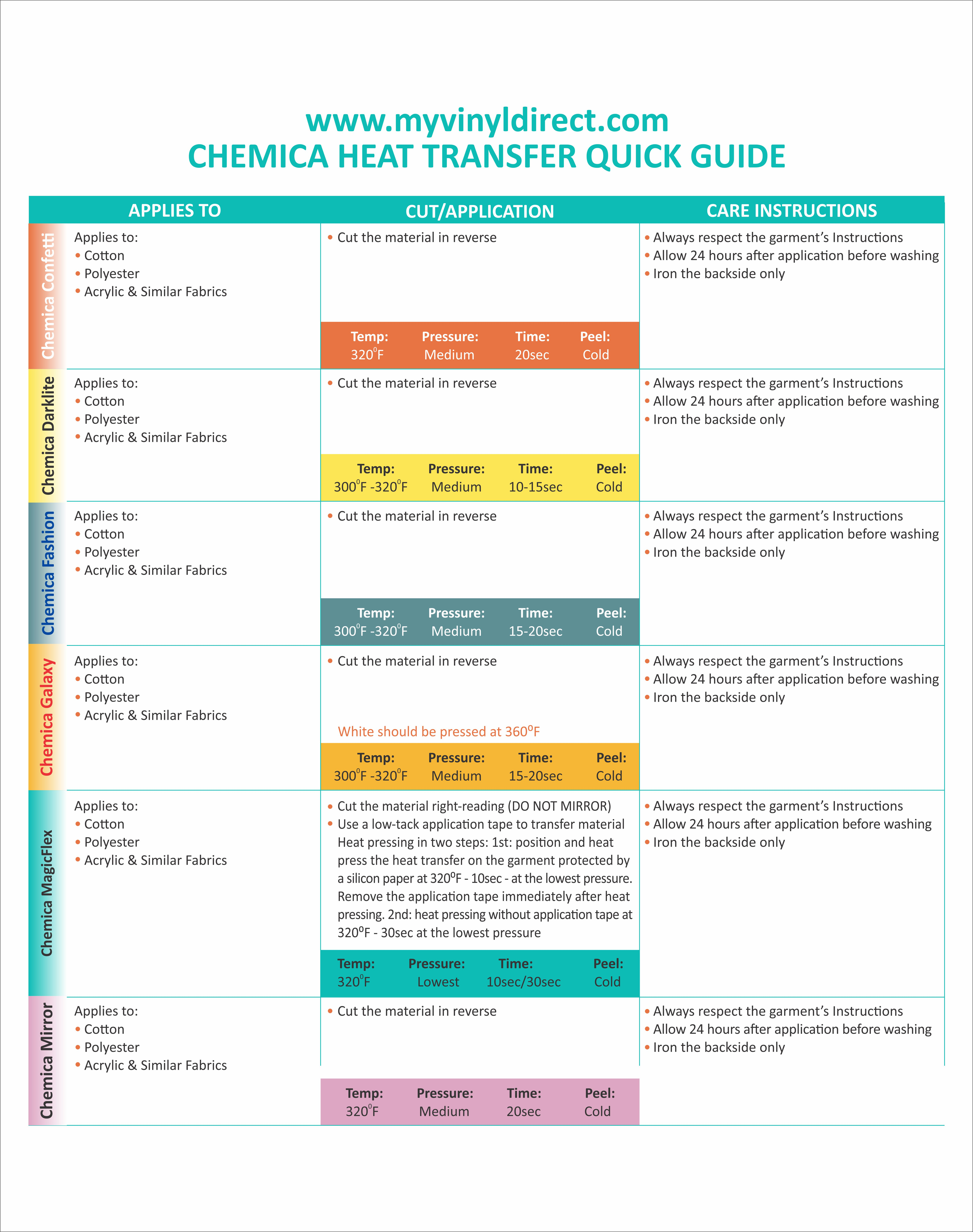 my-vinyl-direct-chemica-quick-guide.jpg